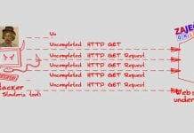 hakerski napadi na zaječar online
